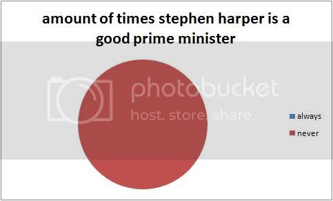 as for premier williams, even a broken clock is right twice a day